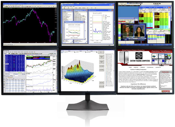 Multiple Monitor Displays for Financial Traders